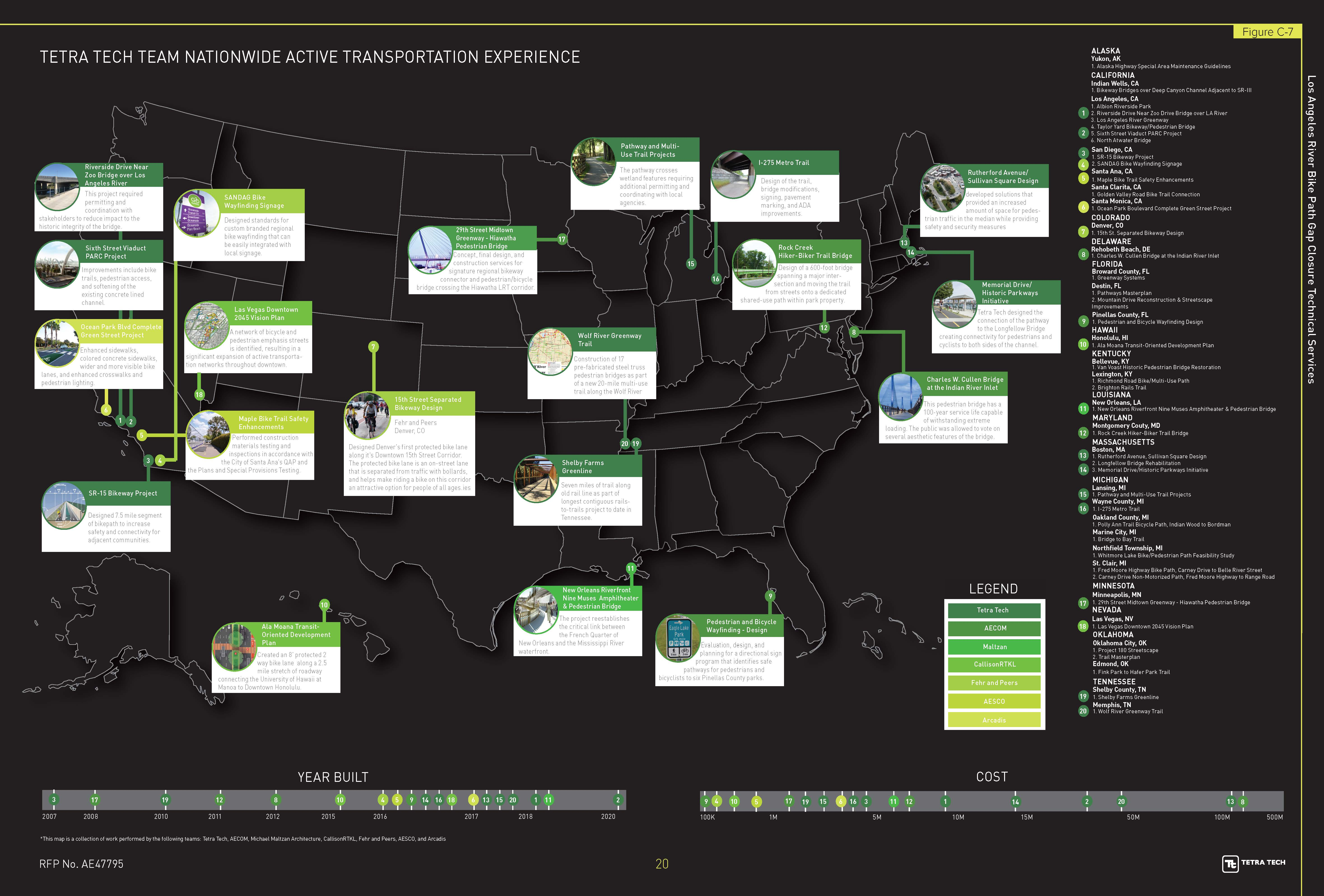 Tetra Tech US Experience Map