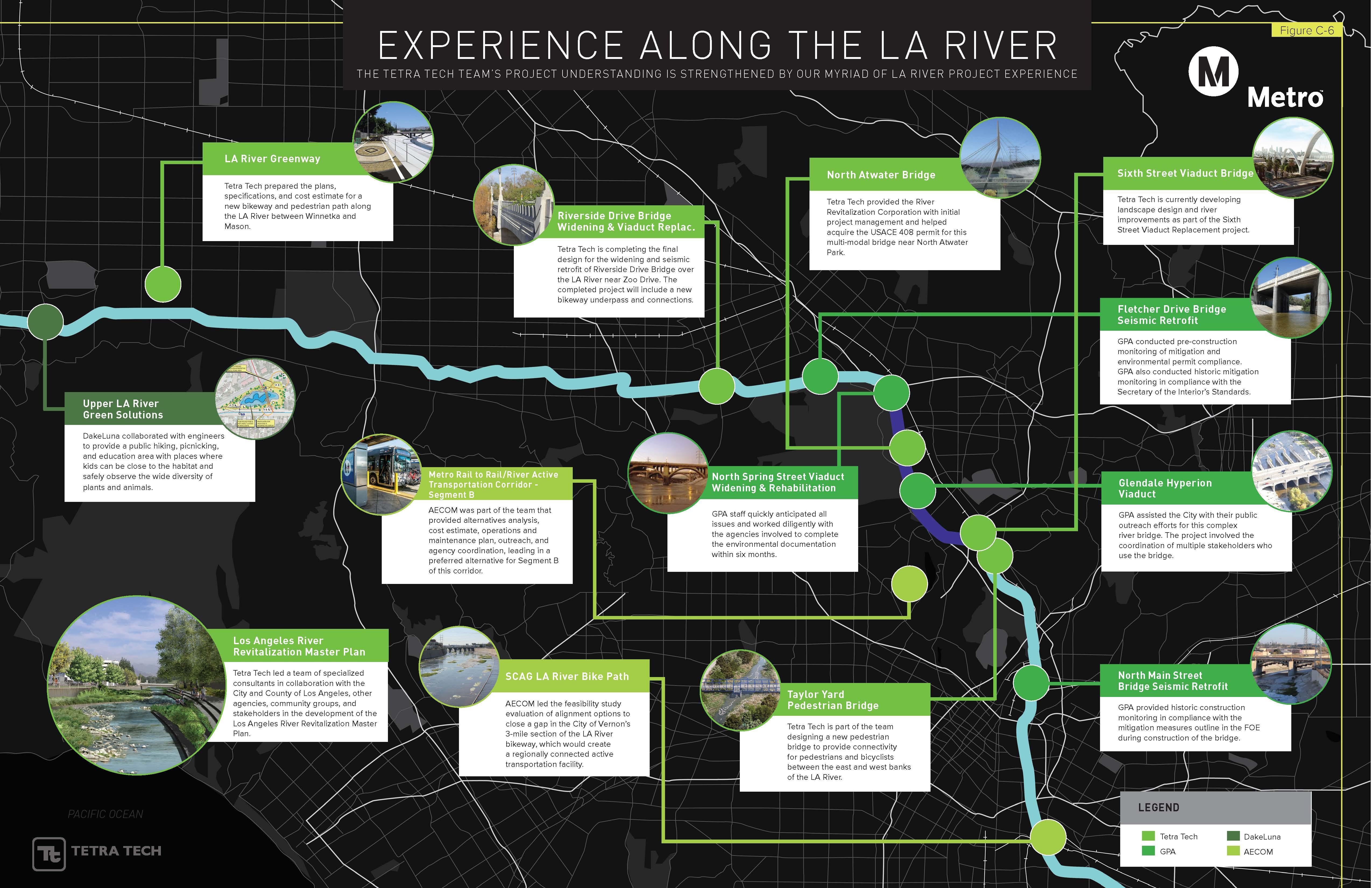 Tetra Tech LA Experience Map
